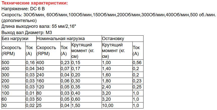 Характеристики разных вариантов мотор-редукторов