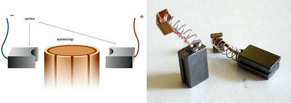Щетки больших коллекторных электродвигателей делают из графита. Графит используется в карандашах. И да - он хорошо проводит ток