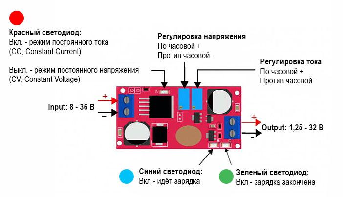 Назначение элементов на модуле XL4015