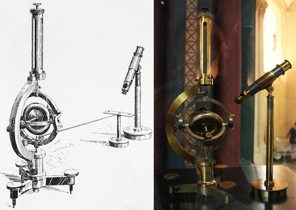 Гироскоп: применение в технике